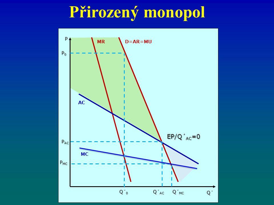 Přirozený monopol EP/Q´AC=0 P MR D=AR=MU P0 AC PAC MC PMC Q´0 Q´AC