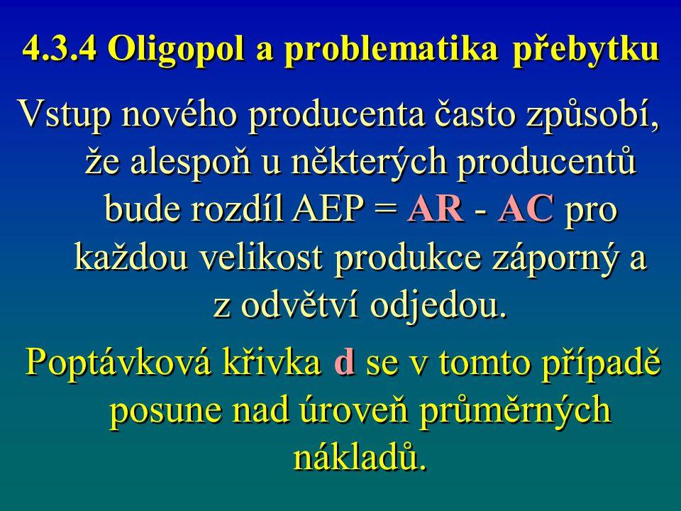 4.3.4 Oligopol a problematika přebytku