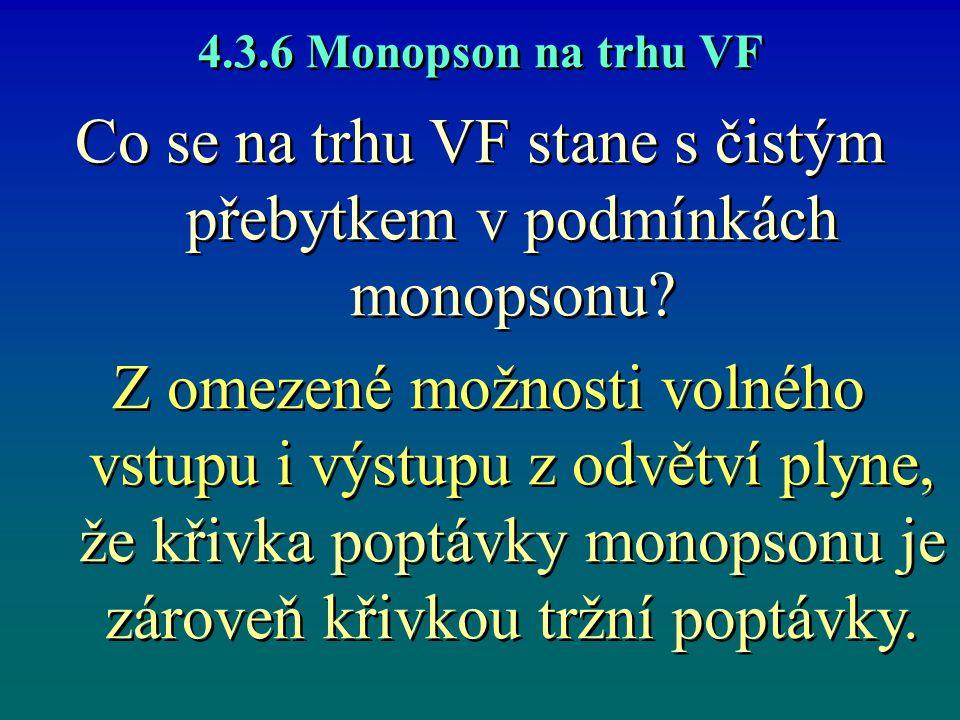 Co se na trhu VF stane s čistým přebytkem v podmínkách monopsonu