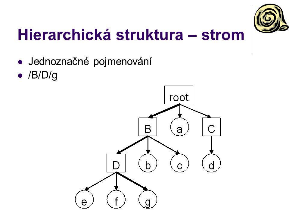 Hierarchická struktura – strom