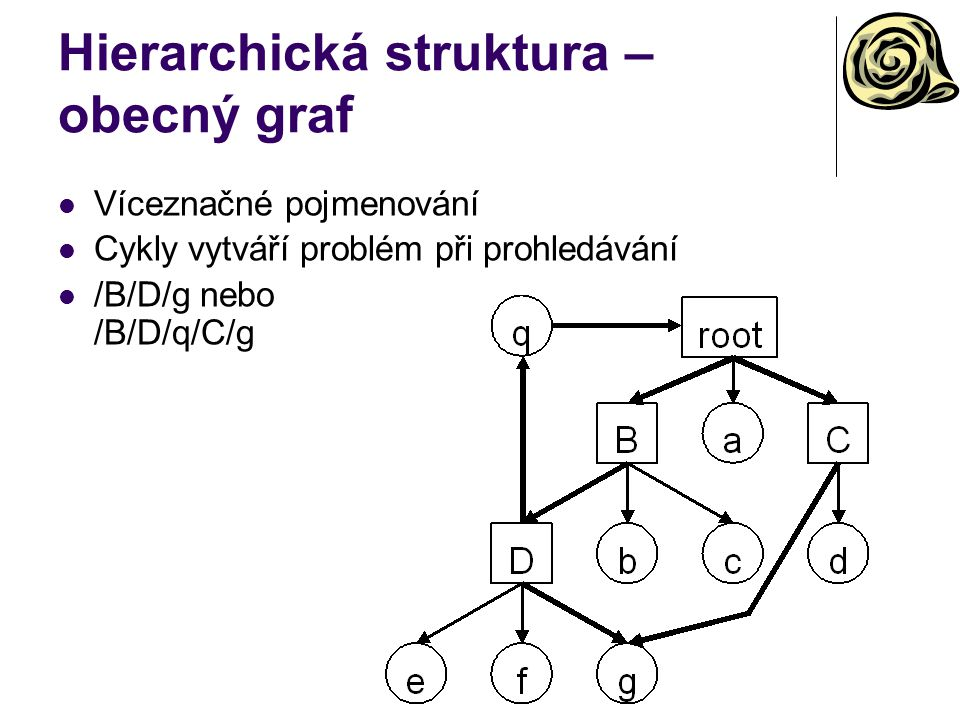 Hierarchická struktura – obecný graf