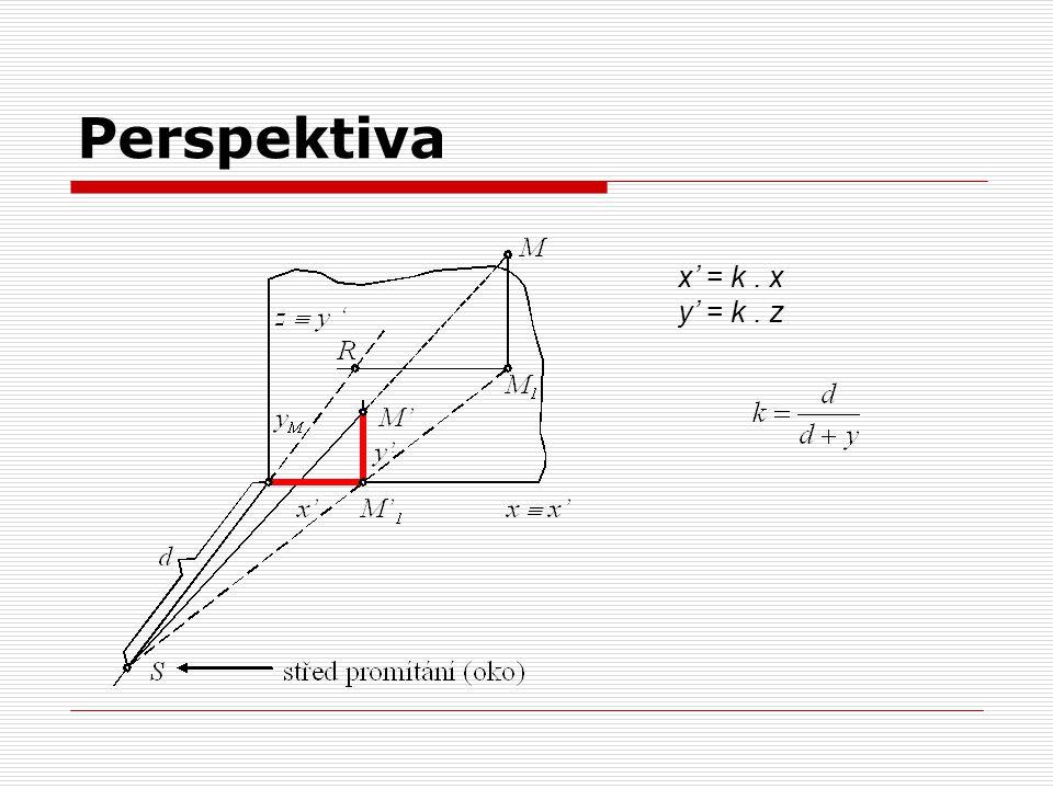 Perspektiva x' = k . x y' = k . z .
