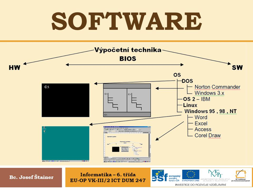 SOFTware Informatika – 6. třída Bc. Josef Štainer