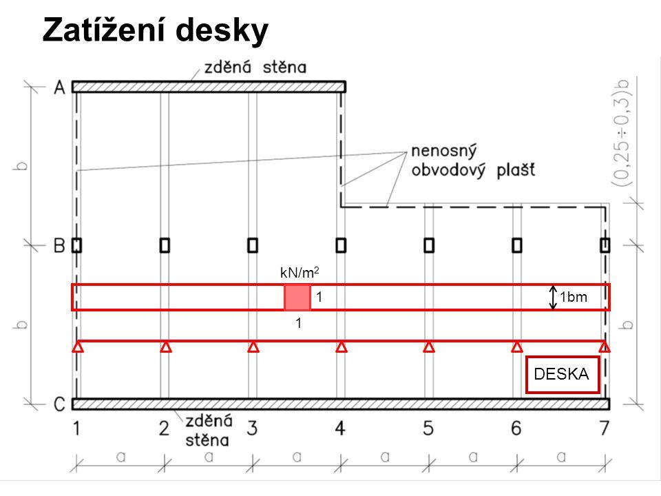 Zatížení desky kN/m2 1 1bm 1 DESKA