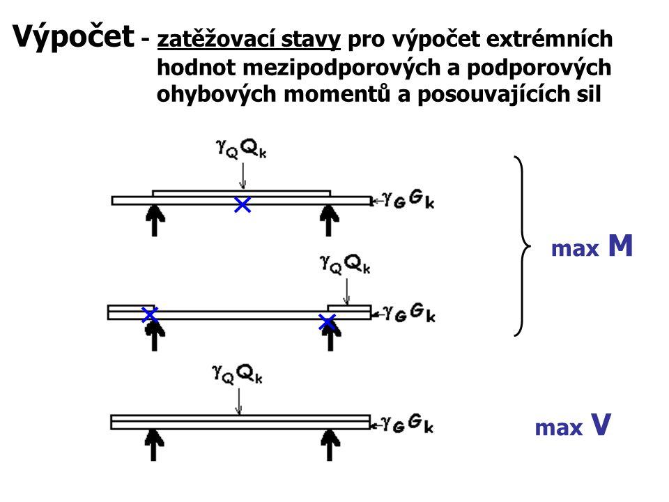 max M Výpočet - zatěžovací stavy pro výpočet extrémních