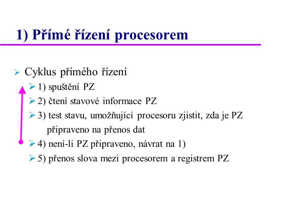 1) Přímé řízení procesorem