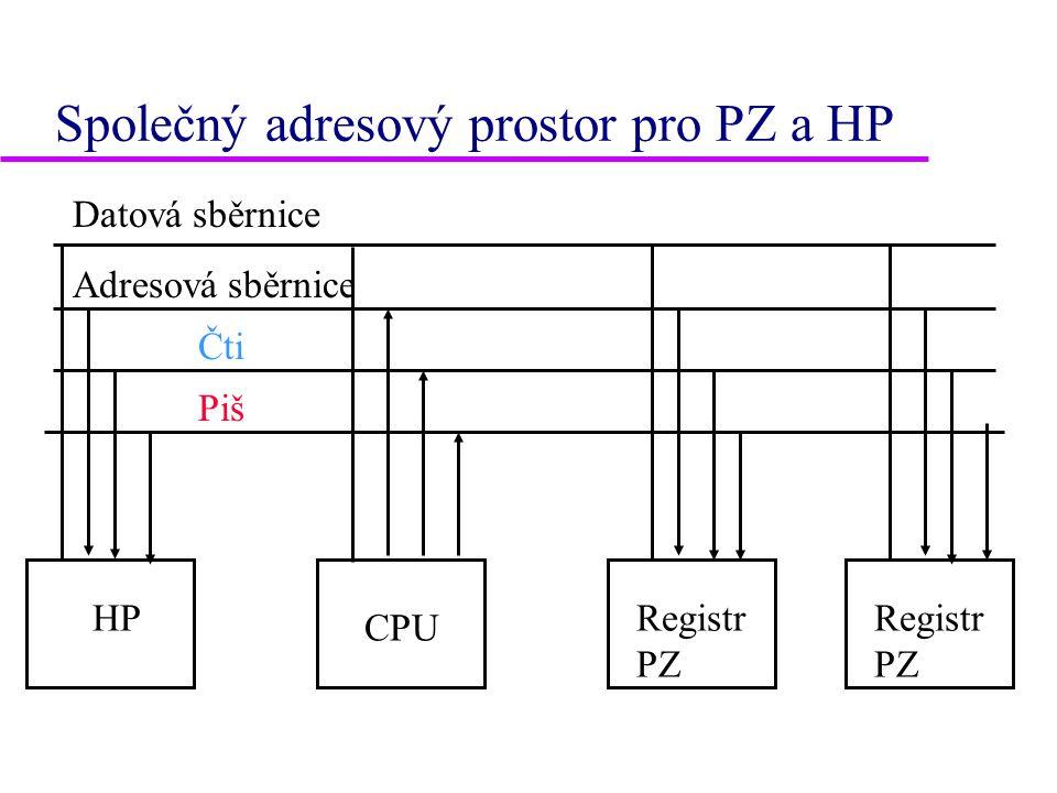 Společný adresový prostor pro PZ a HP