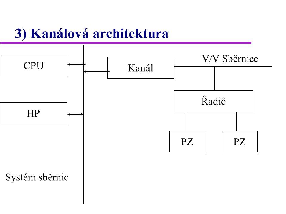 3) Kanálová architektura
