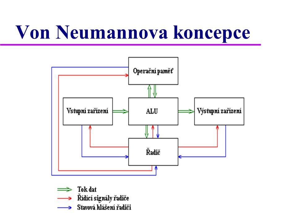 Von Neumannova koncepce