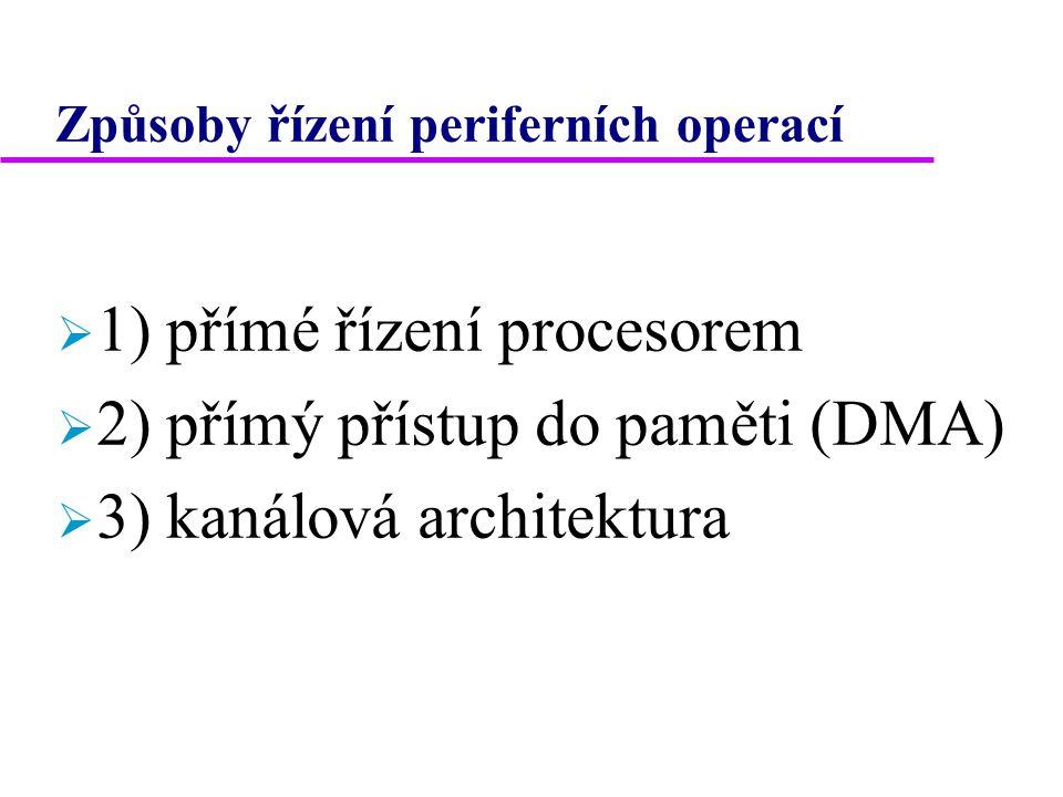 Způsoby řízení periferních operací