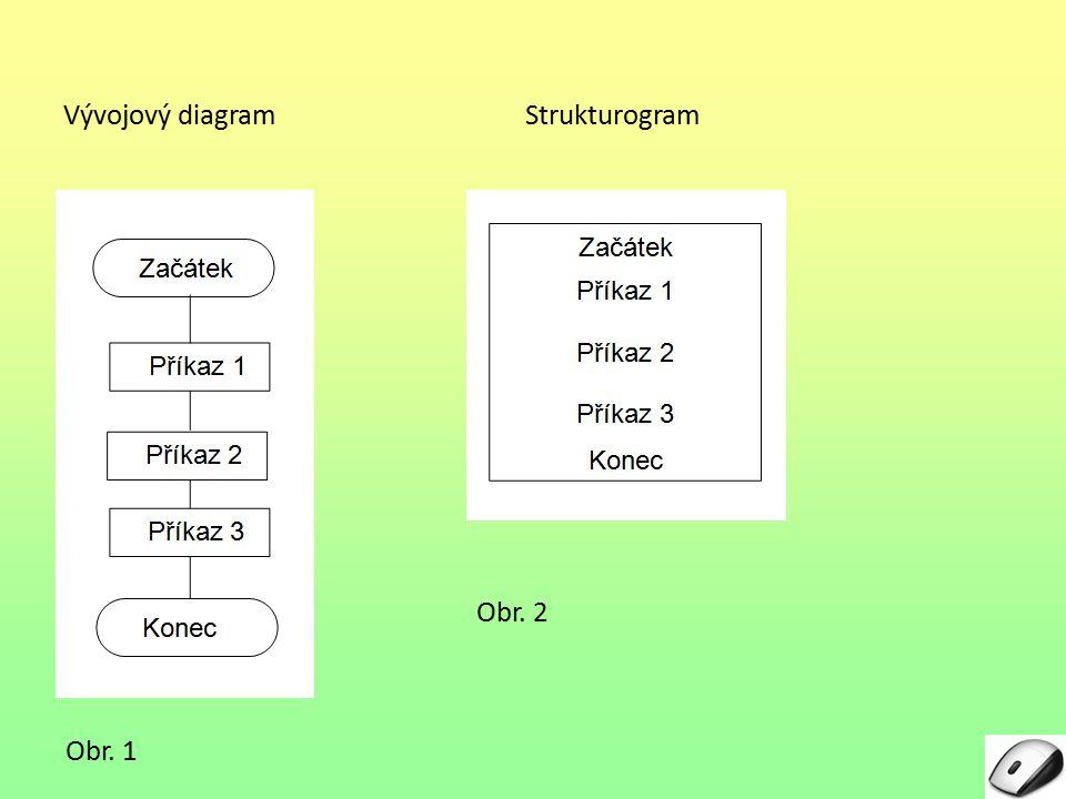 Vývojový diagram Strukturogram Obr. 2 Obr. 1