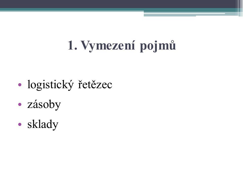 1. Vymezení pojmů logistický řetězec zásoby sklady