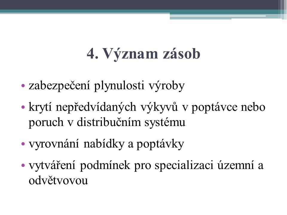 4. Význam zásob zabezpečení plynulosti výroby