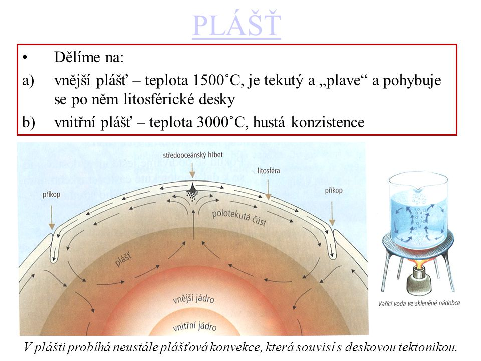 """PLÁŠŤ Dělíme na: vnější plášť – teplota 1500˚C, je tekutý a """"plave a pohybuje se po něm litosférické desky."""