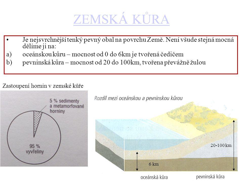 ZEMSKÁ KŮRA Je nejsvrchnější tenký pevný obal na povrchu Země. Není všude stejná mocná dělíme ji na: