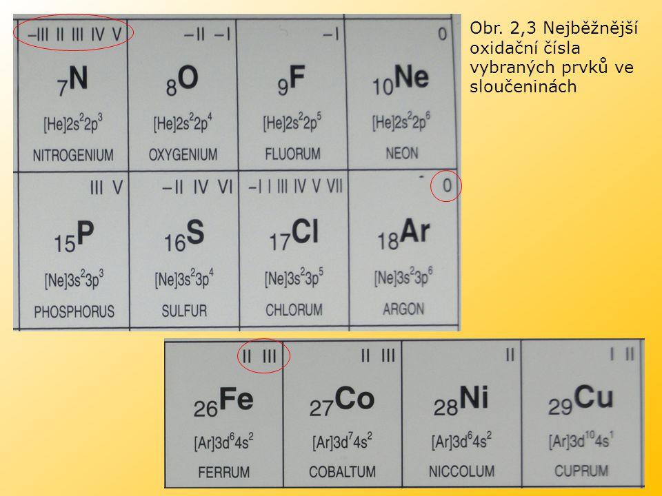 Obr. 2,3 Nejběžnější oxidační čísla vybraných prvků ve sloučeninách