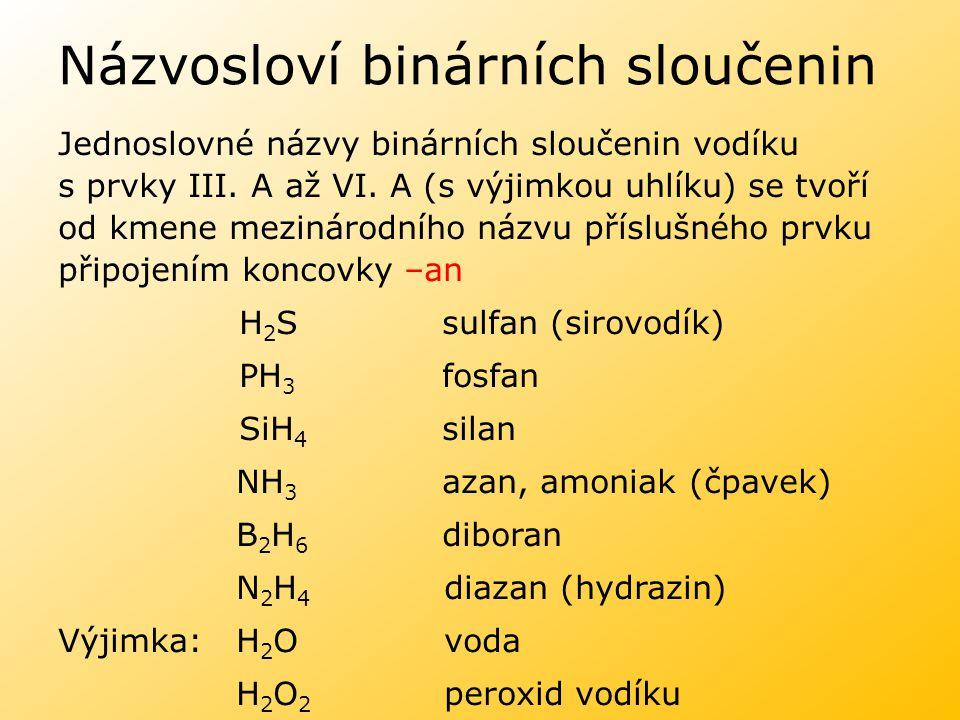 Názvosloví binárních sloučenin