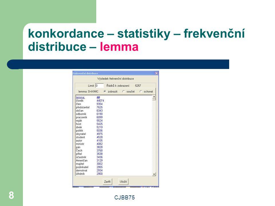 konkordance – statistiky – frekvenční distribuce – lemma