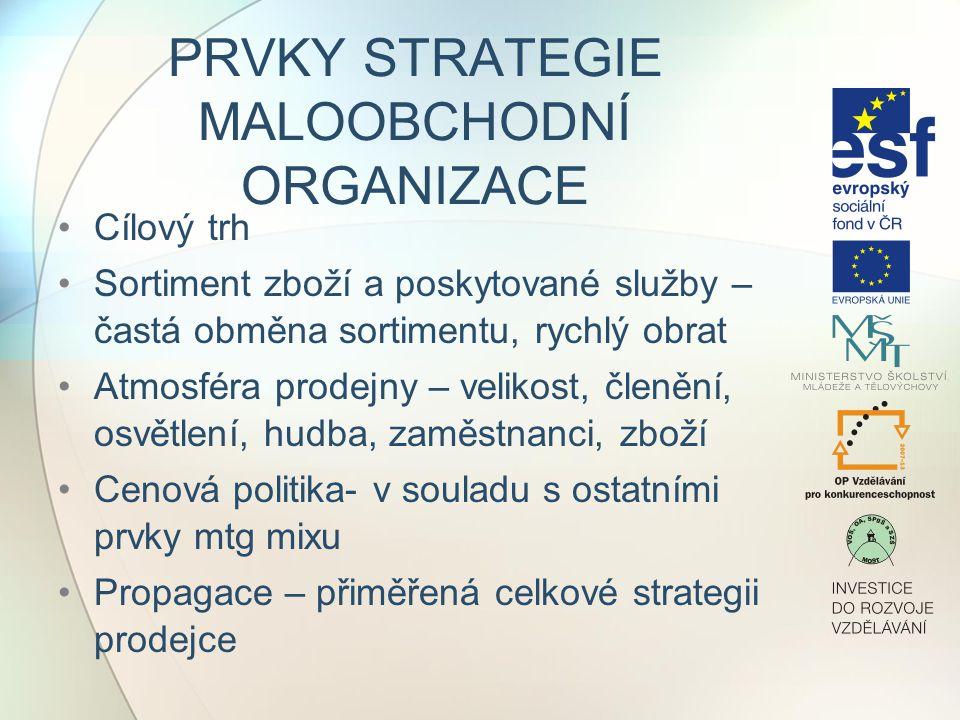 PRVKY STRATEGIE MALOOBCHODNÍ ORGANIZACE