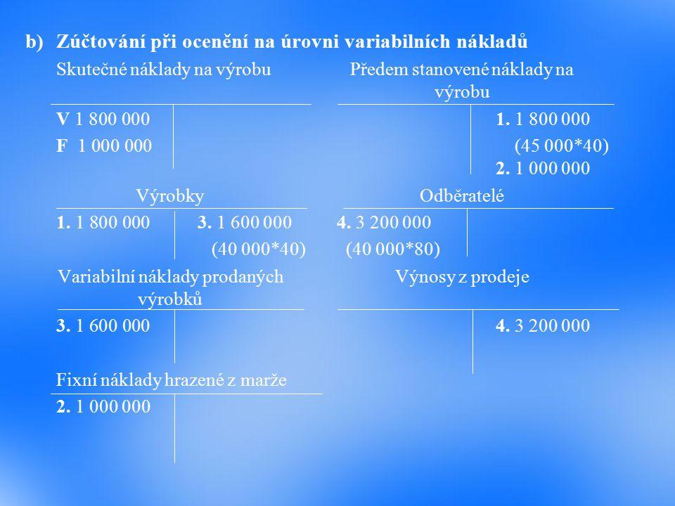 Zúčtování při ocenění na úrovni variabilních nákladů