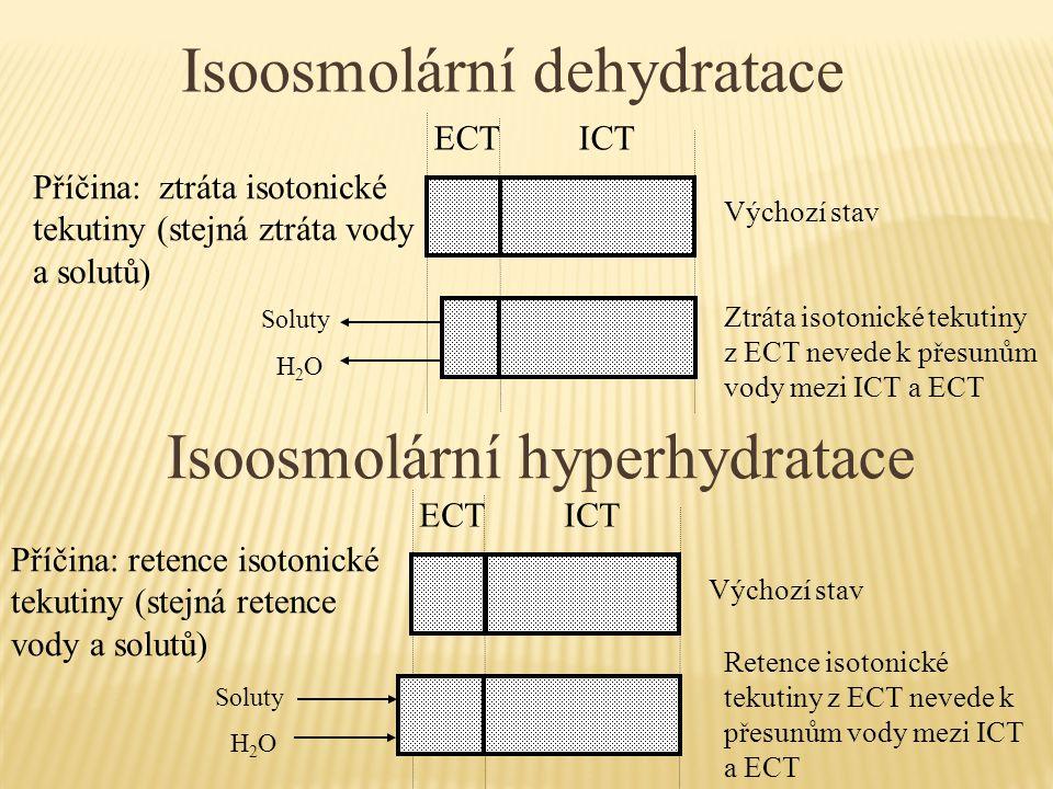 Isoosmolární dehydratace
