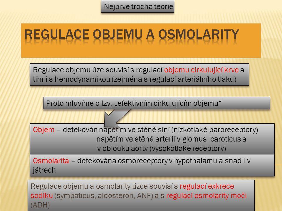 Regulace objemu a osmolarity