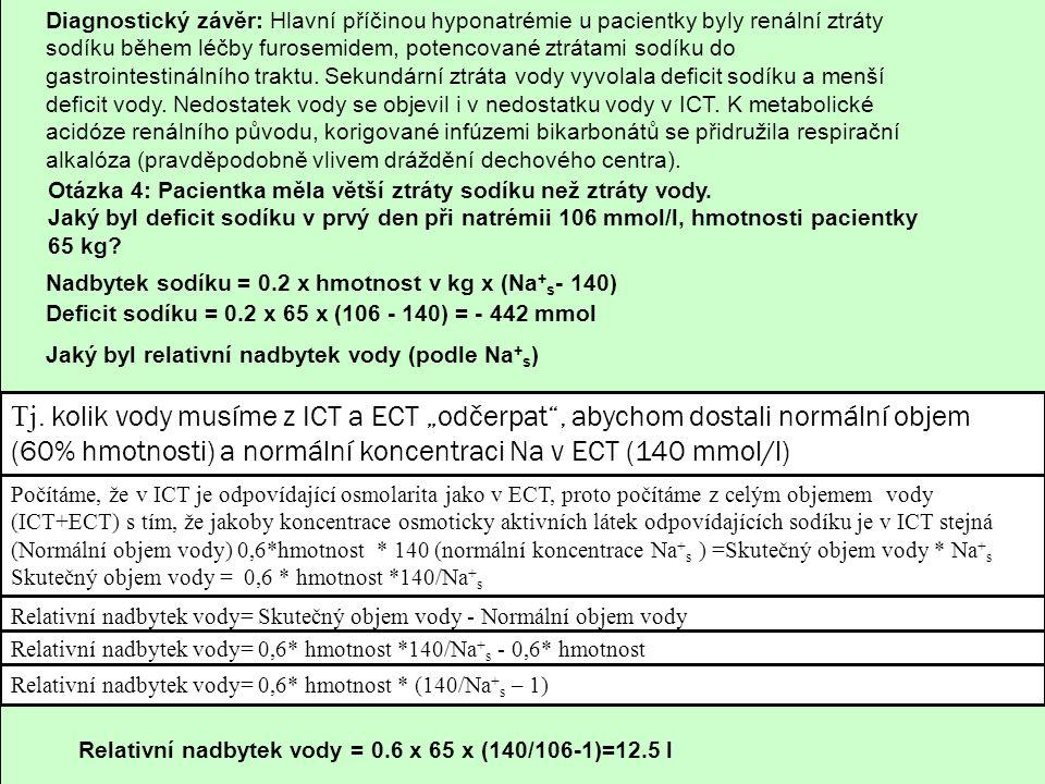 Diagnostický závěr: Hlavní příčinou hyponatrémie u pacientky byly renální ztráty sodíku během léčby furosemidem, potencované ztrátami sodíku do gastrointestinálního traktu. Sekundární ztráta vody vyvolala deficit sodíku a menší deficit vody. Nedostatek vody se objevil i v nedostatku vody v ICT. K metabolické acidóze renálního původu, korigované infúzemi bikarbonátů se přidružila respirační alkalóza (pravděpodobně vlivem dráždění dechového centra).