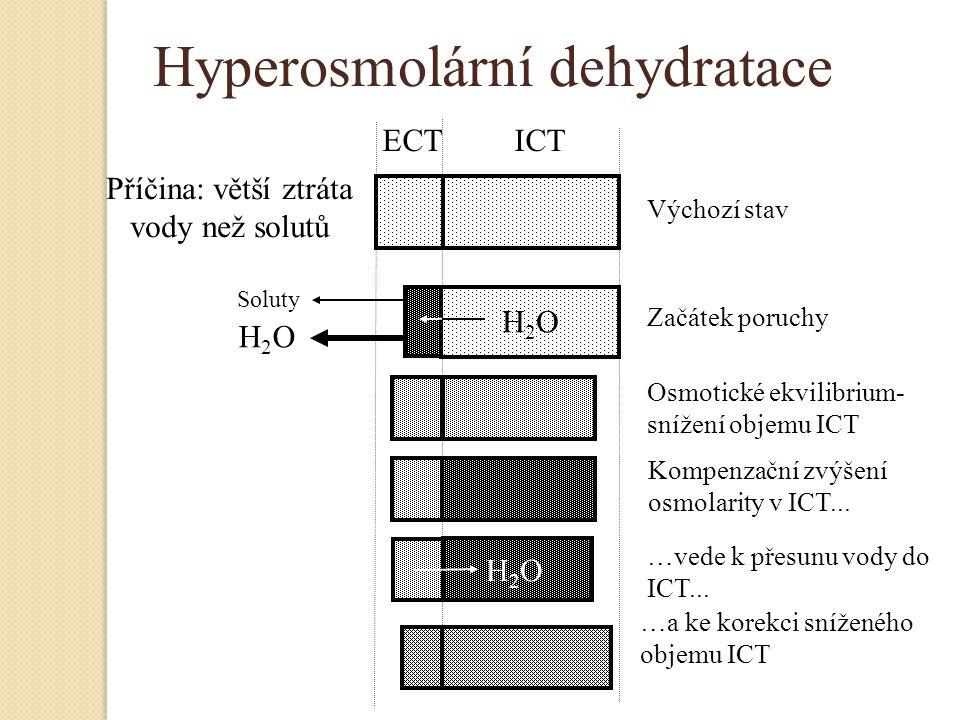 Hyperosmolární dehydratace