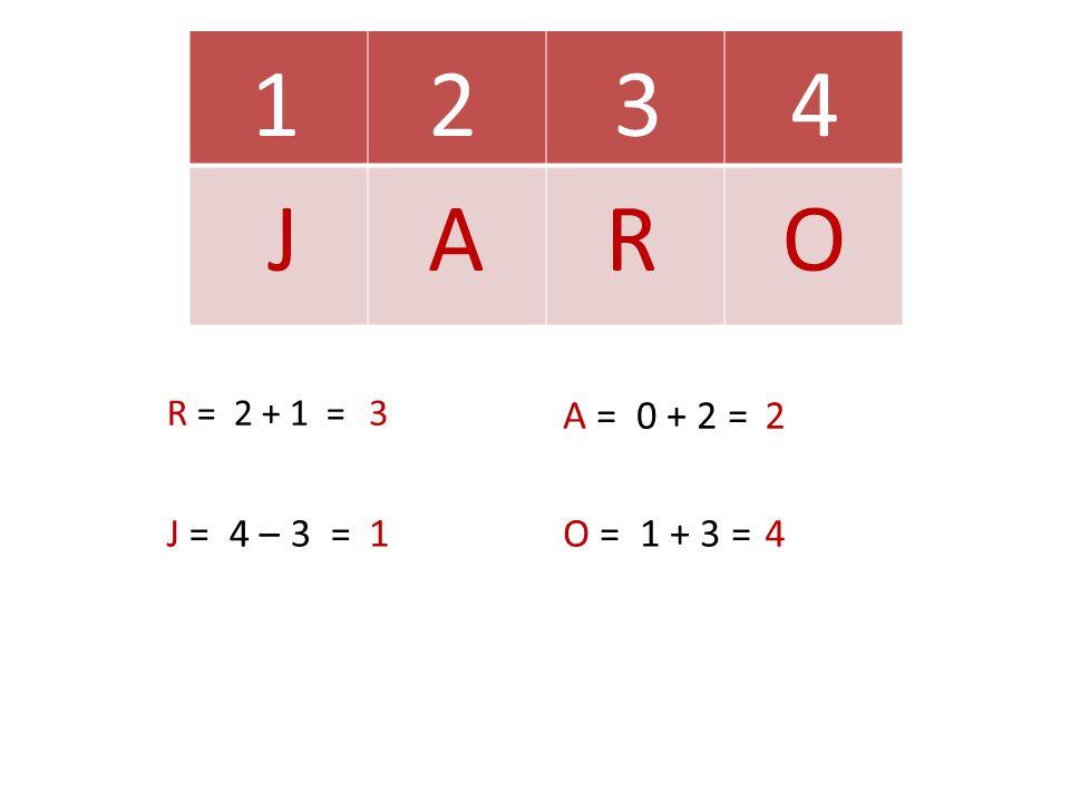 1 2 3 4 J A R O A = 0 + 2 = 2 J = 4 – 3 = 1 O = 1 + 3 = 4 R = 2 + 1 =