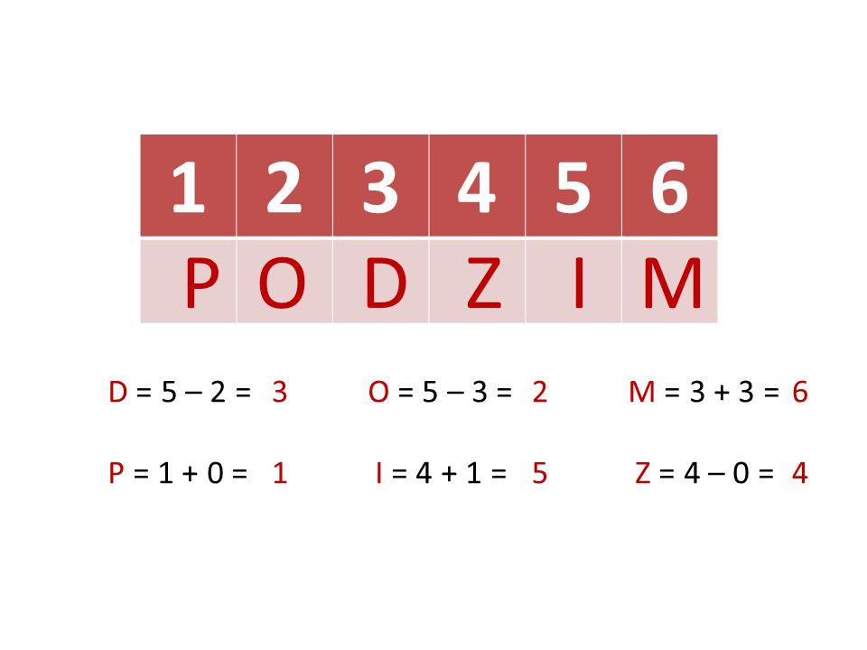 1 2. 3. 4. 5. 6. P O D Z I M. D = 5 – 2 = O = 5 – 3 = M = 3 + 3 = P = 1 + 0 = I = 4 + 1 = Z = 4 – 0 =