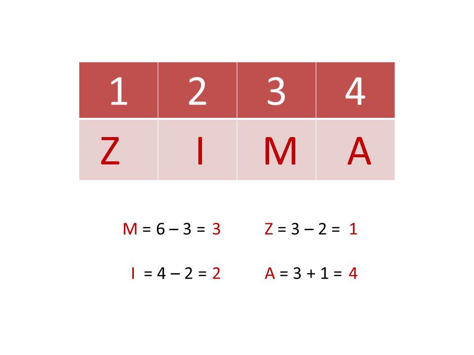 1 2 3 4 Z I M A M = 6 – 3 = Z = 3 – 2 = I = 4 – 2 = A = 3 + 1 = 3 1