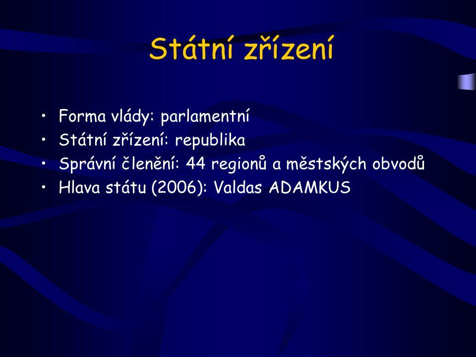 Státní zřízení Forma vlády: parlamentní Státní zřízení: republika