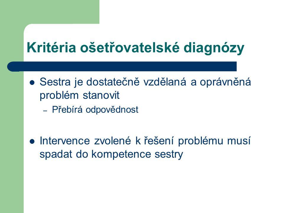 Kritéria ošetřovatelské diagnózy