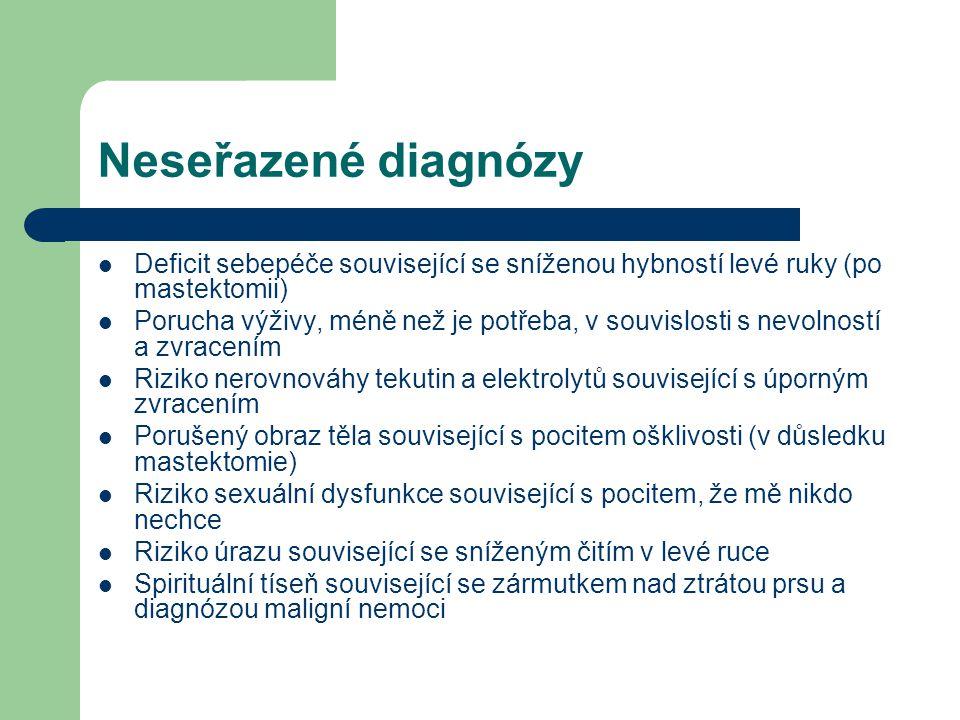 Neseřazené diagnózy Deficit sebepéče související se sníženou hybností levé ruky (po mastektomii)