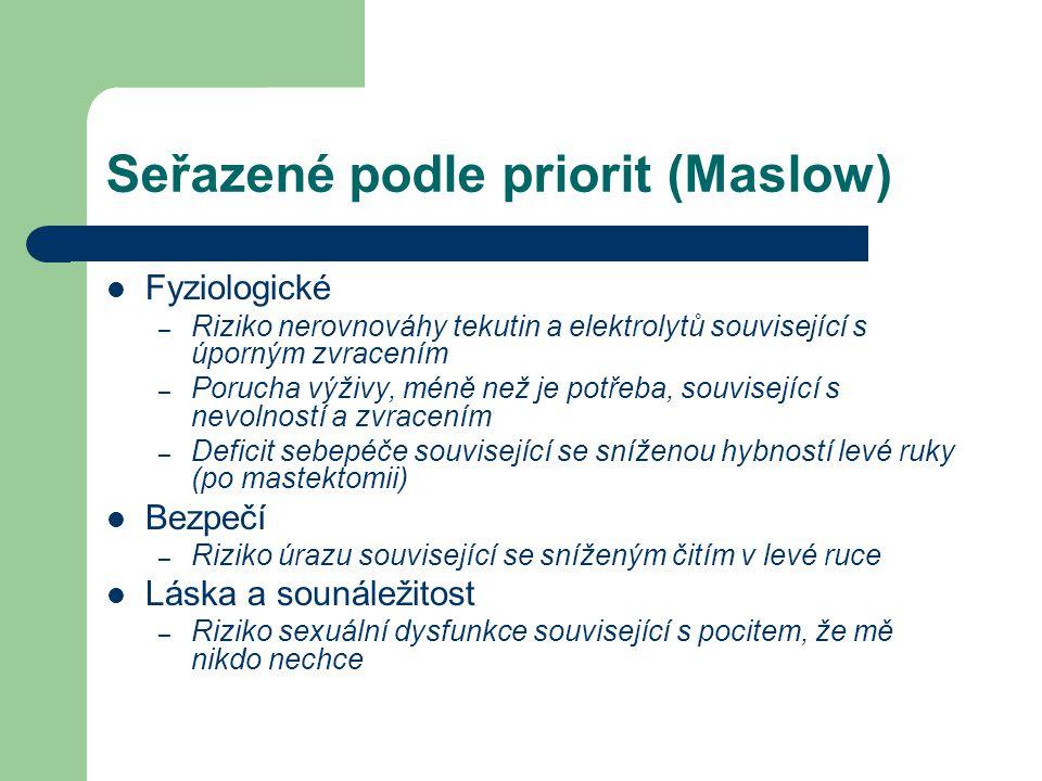 Seřazené podle priorit (Maslow)