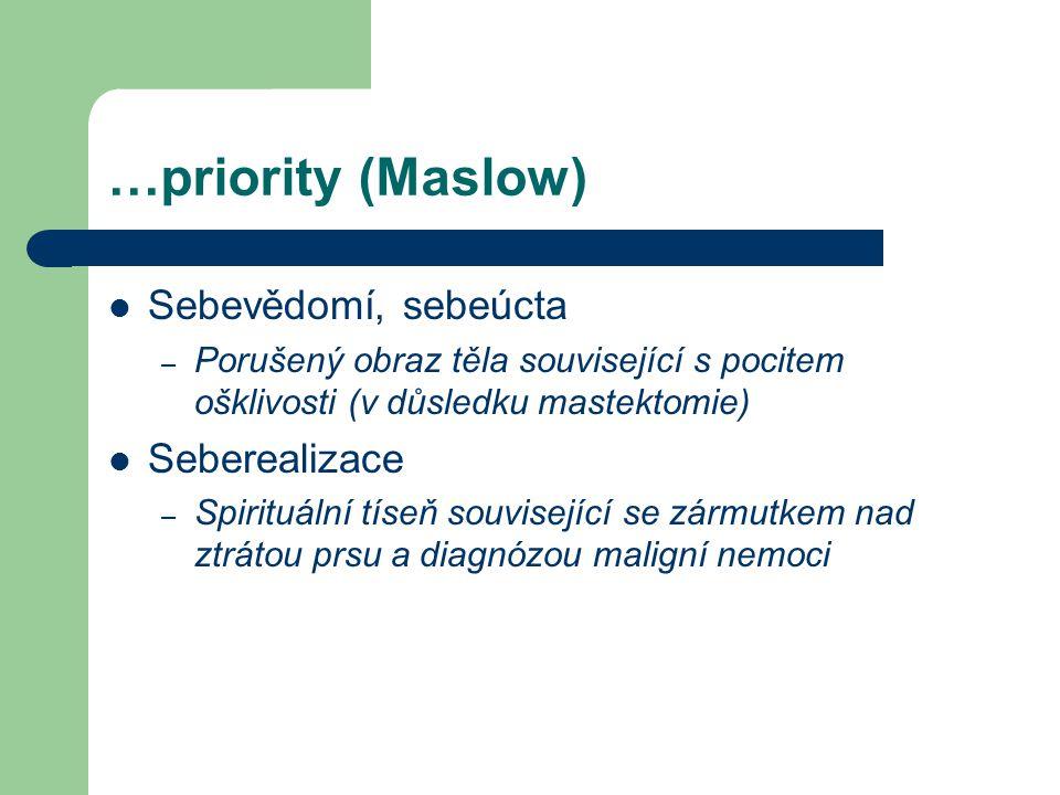 …priority (Maslow) Sebevědomí, sebeúcta Seberealizace