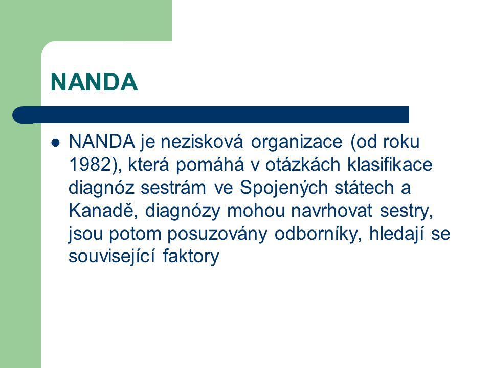 NANDA