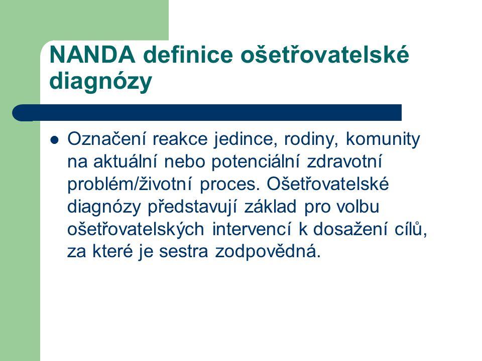 NANDA definice ošetřovatelské diagnózy
