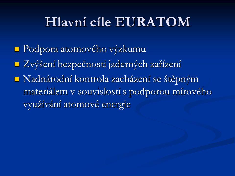 Hlavní cíle EURATOM Podpora atomového výzkumu