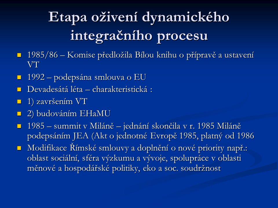 Etapa oživení dynamického integračního procesu