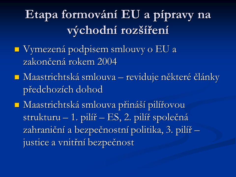 Etapa formování EU a pípravy na východní rozšíření