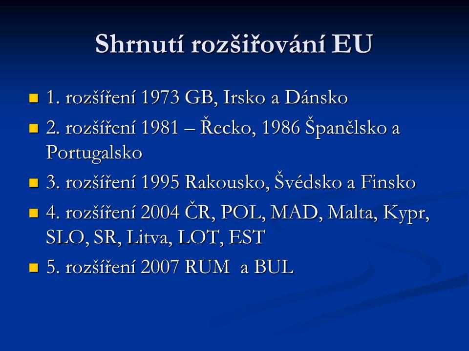 Shrnutí rozšiřování EU