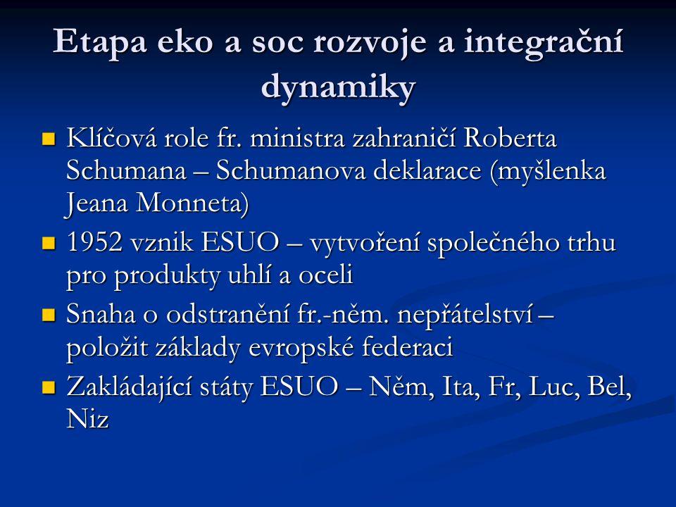 Etapa eko a soc rozvoje a integrační dynamiky
