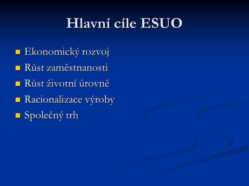 Hlavní cíle ESUO Ekonomický rozvoj Růst zaměstnanosti