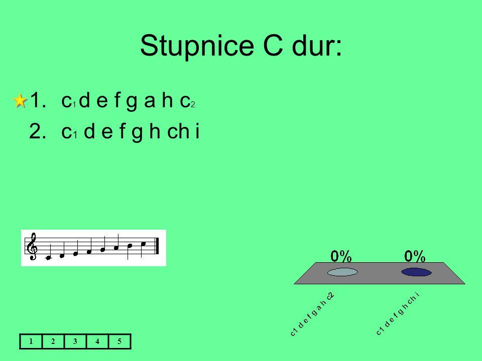 Stupnice C dur: c1 d e f g a h c2 c1 d e f g h ch i 1 2 3 4 5