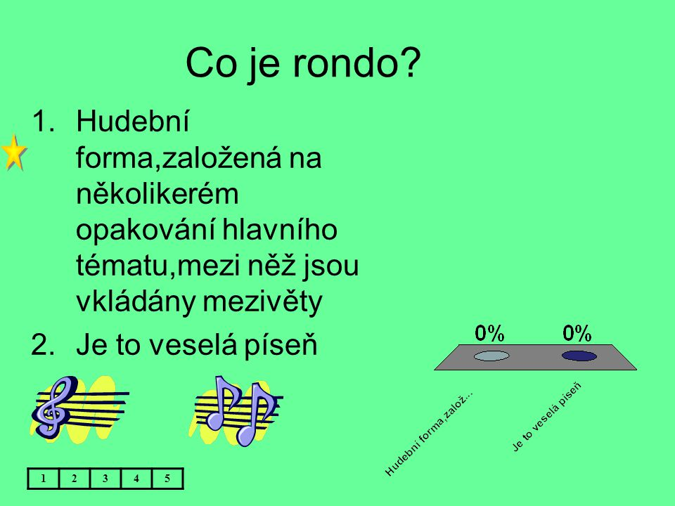 Co je rondo Hudební forma,založená na několikerém opakování hlavního tématu,mezi něž jsou vkládány mezivěty.