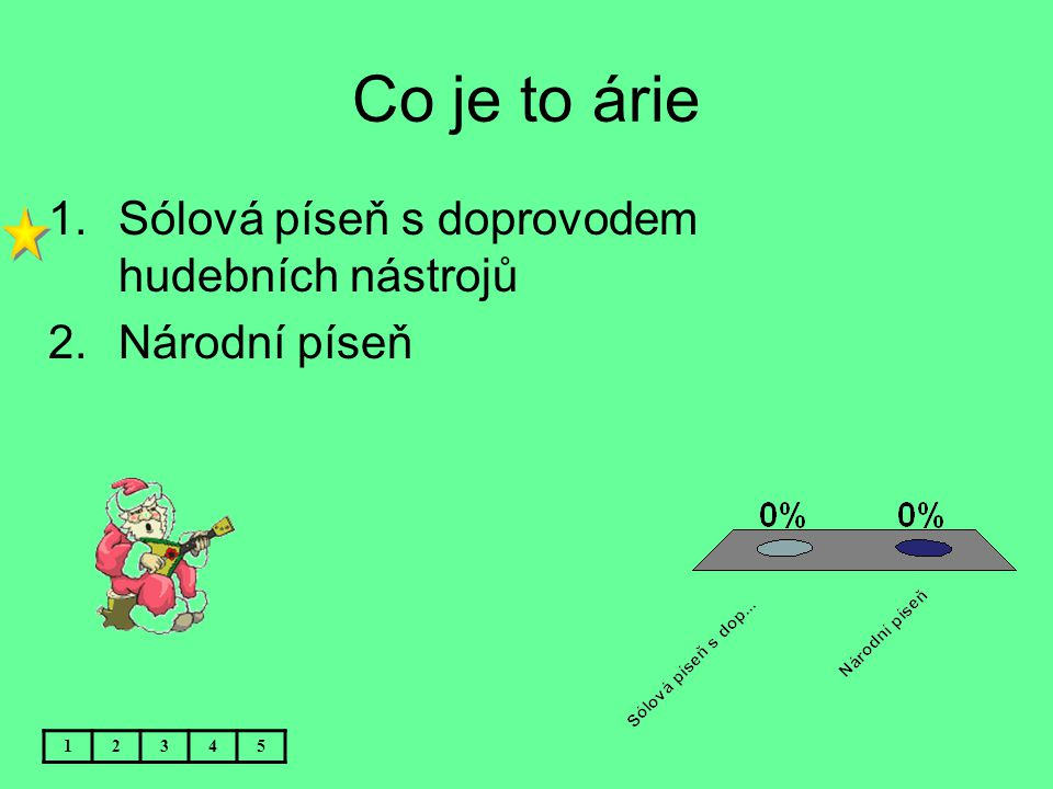 Co je to árie Sólová píseň s doprovodem hudebních nástrojů