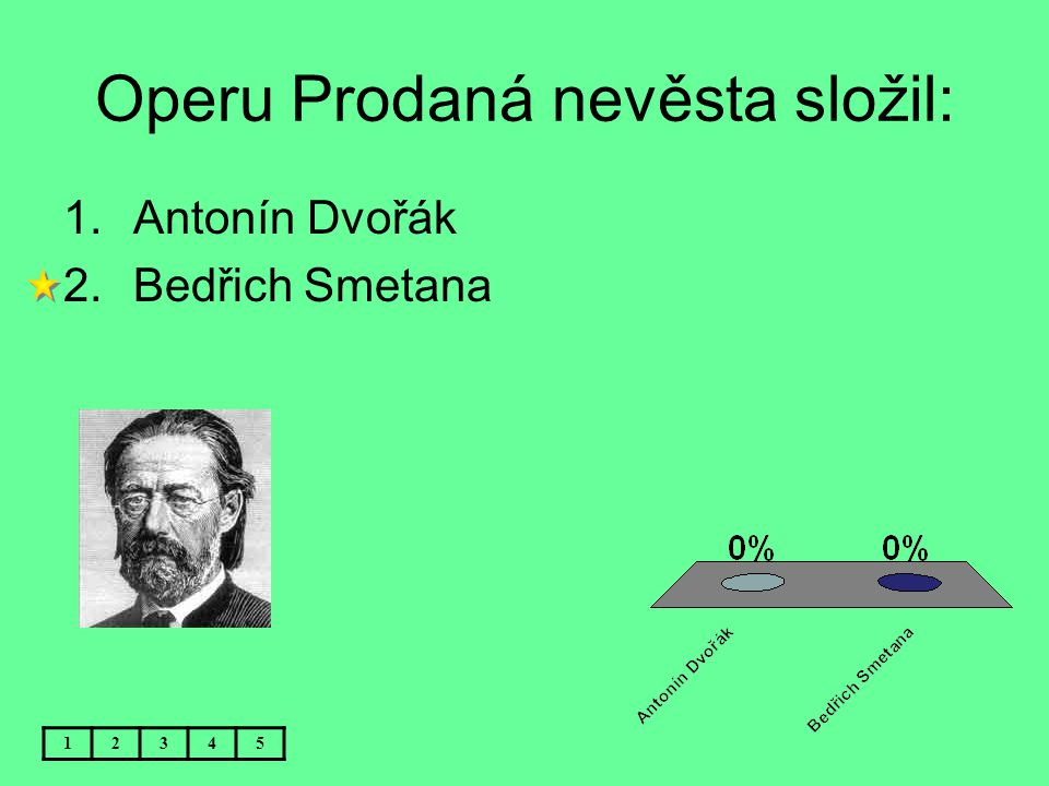 Operu Prodaná nevěsta složil: