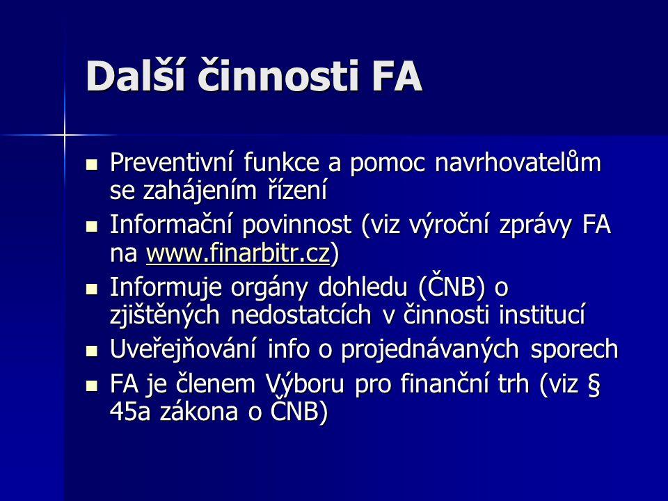 Další činnosti FA Preventivní funkce a pomoc navrhovatelům se zahájením řízení. Informační povinnost (viz výroční zprávy FA na www.finarbitr.cz)