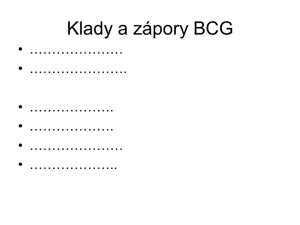Klady a zápory BCG ………………… …………………. ………………. ………………..